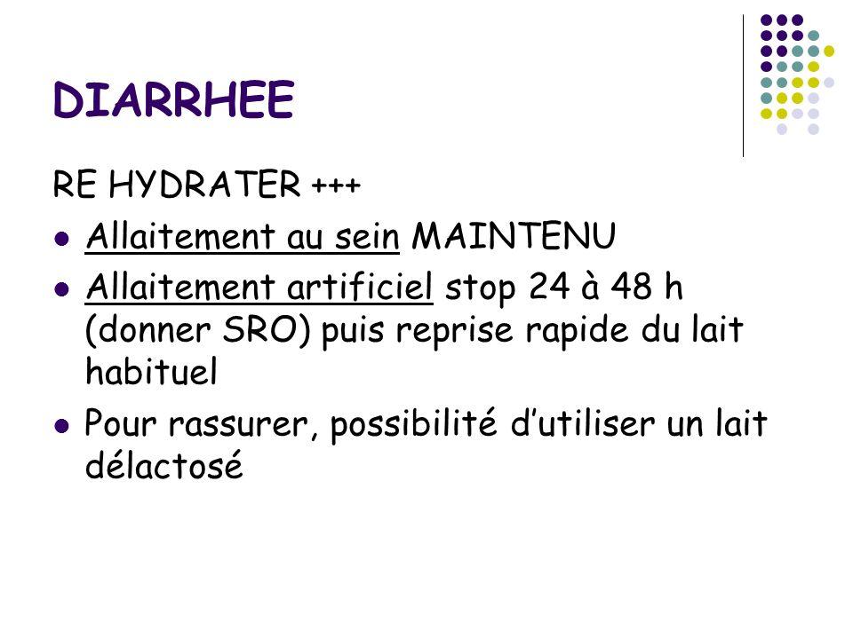 DIARRHEE RE HYDRATER +++ Allaitement au sein MAINTENU Allaitement artificiel stop 24 à 48 h (donner SRO) puis reprise rapide du lait habituel Pour ras