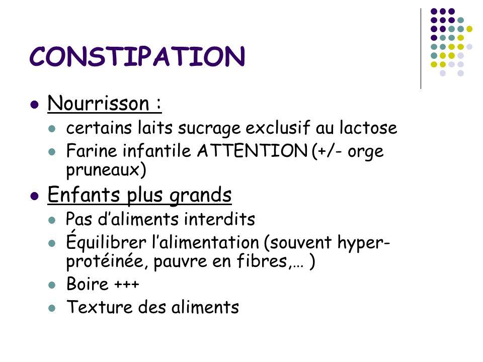 CONSTIPATION Nourrisson : certains laits sucrage exclusif au lactose Farine infantile ATTENTION (+/- orge pruneaux) Enfants plus grands Pas daliments