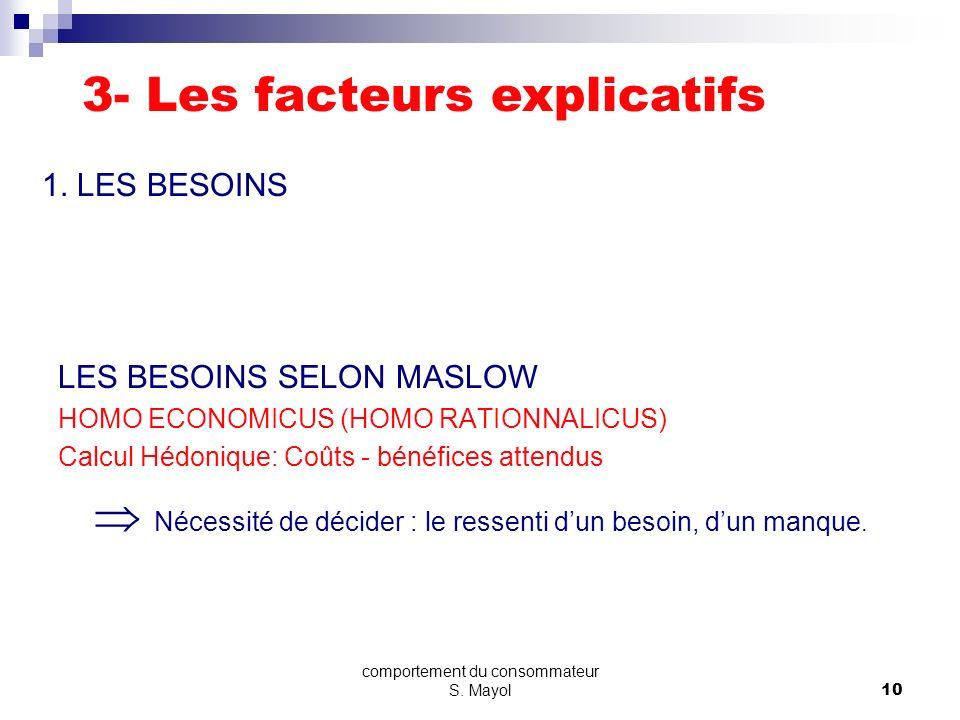 comportement du consommateur S. Mayol9 3- Les facteurs explicatifs Processus dachat Facteurs Personnels Age, sexe, csp Personnalité Style de vie Expér