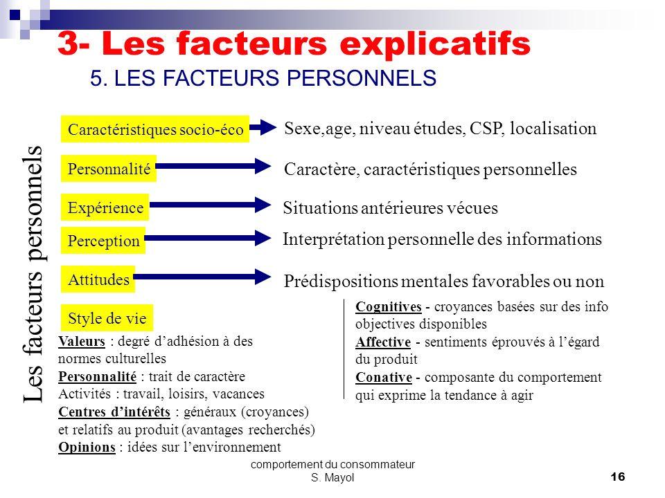 comportement du consommateur S. Mayol15 Freins Force psychologique négative qui Empêche lindividu dagir risques peurs Difficultés réelles ou imaginair