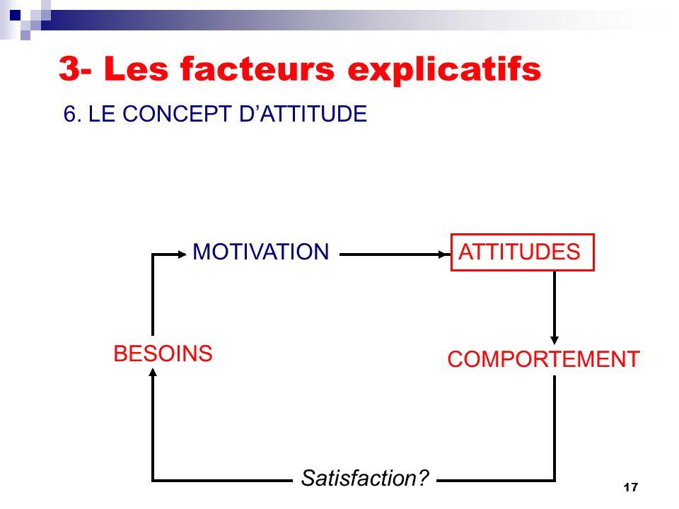 comportement du consommateur S. Mayol16 3- Les facteurs explicatifs Les facteurs personnels Caractéristiques socio-éco Personnalité Style de vie Expér