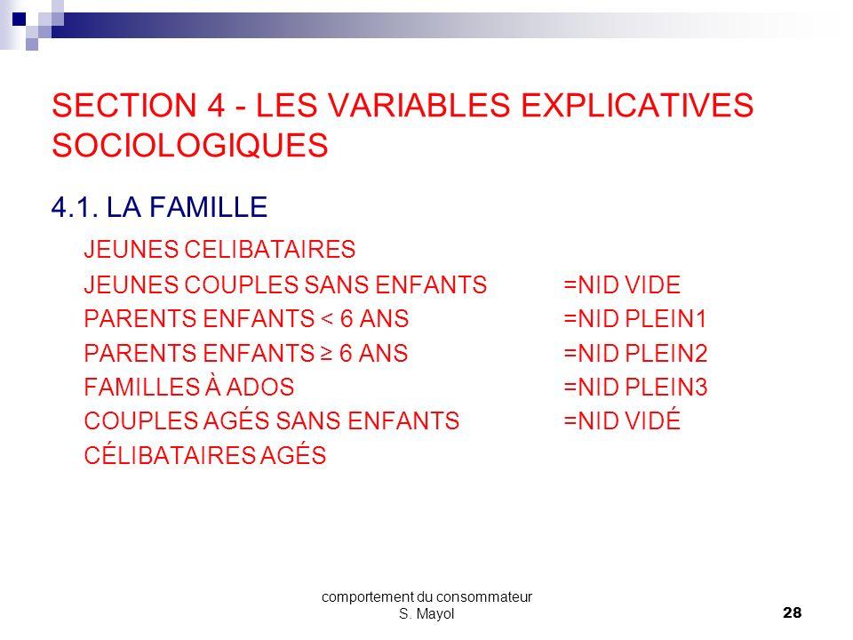 comportement du consommateur S. Mayol27 3- Les facteurs explicatifs Les classes sociales Groupes dindividus ou de familles qui ont des comportements e