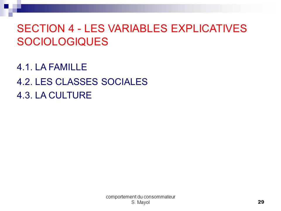 comportement du consommateur S. Mayol28 SECTION 4 - LES VARIABLES EXPLICATIVES SOCIOLOGIQUES 4.1. LA FAMILLE JEUNES CELIBATAIRES JEUNES COUPLES SANS E
