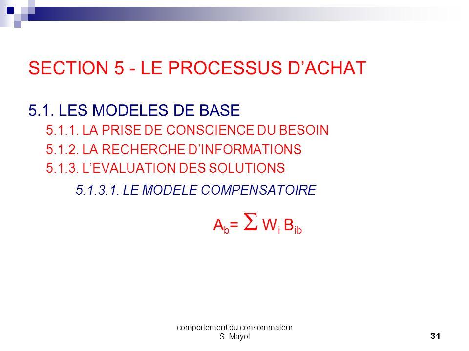 comportement du consommateur S. Mayol30 SECTION 5 - LE PROCESSUS DACHAT 5.1. LES MODÈLES DE BASE RECONNAISSANCE DUN BESOIN RECHERCHE DINFORMATIONS EVA