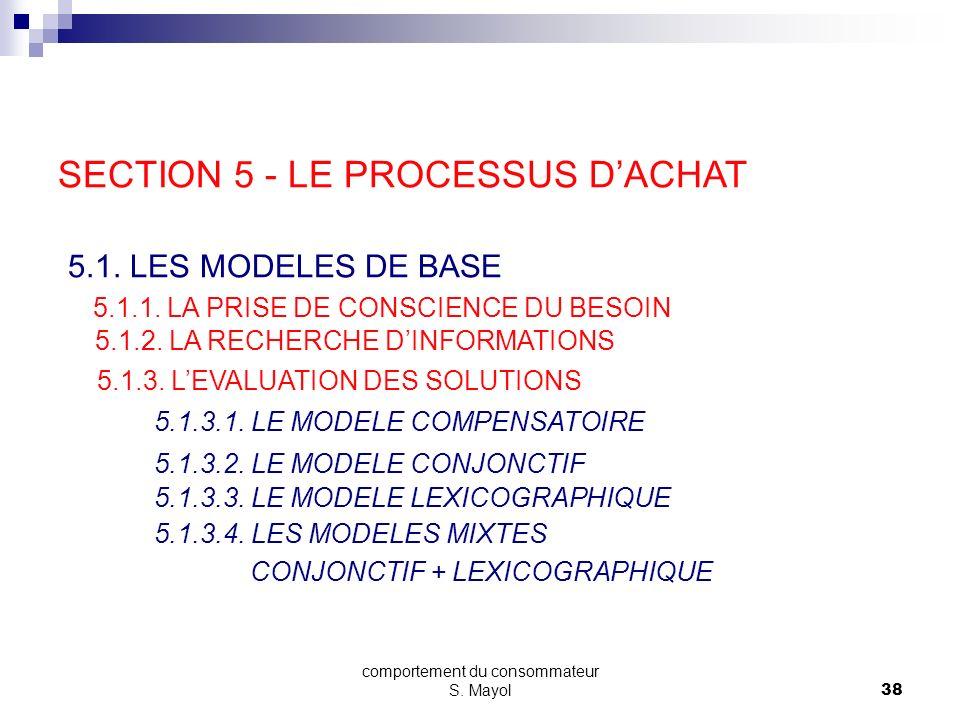 comportement du consommateur S. Mayol37 5.1.3.3. LE MODELE LEXICOGRAPHIQUE Poids de lattribut i Marque AMarque BMarque C ATTRIBUTS RETENUSWiWi AiAi W