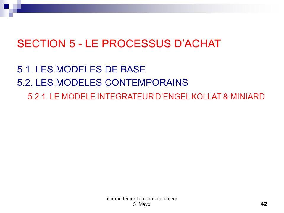 comportement du consommateur S. Mayol41 5.1.3.4. LES MODELES MIXTES CONJONCT. + COMPENS. Poids de lattribut i Marque AMarque BMarque C ATTRIBUTS RETEN