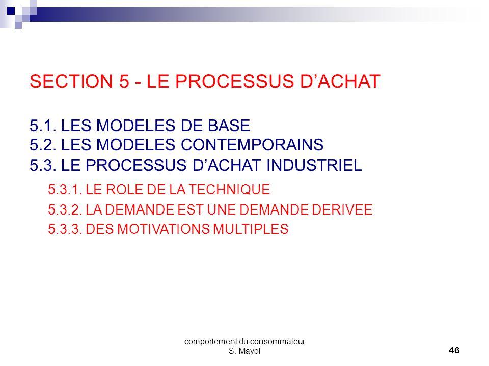 comportement du consommateur S. Mayol45 5.2.2. LE MODELE E.L.M. OPPORTUNITE DELABORER CONDITIONS DEXPOSITION CAPACITE DELABORER CONNAISSANCES PREALABL