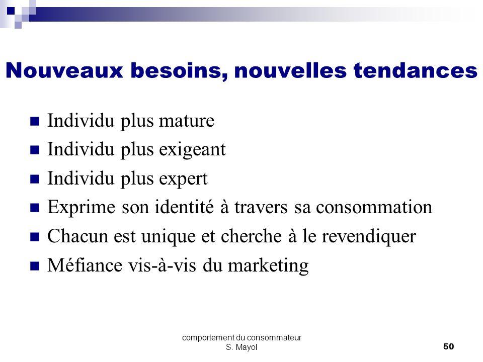 comportement du consommateur S. Mayol49 Internet : pouvoir accru pour les consommateurs En France : 15 millions dinternautes 20 connections par mois s