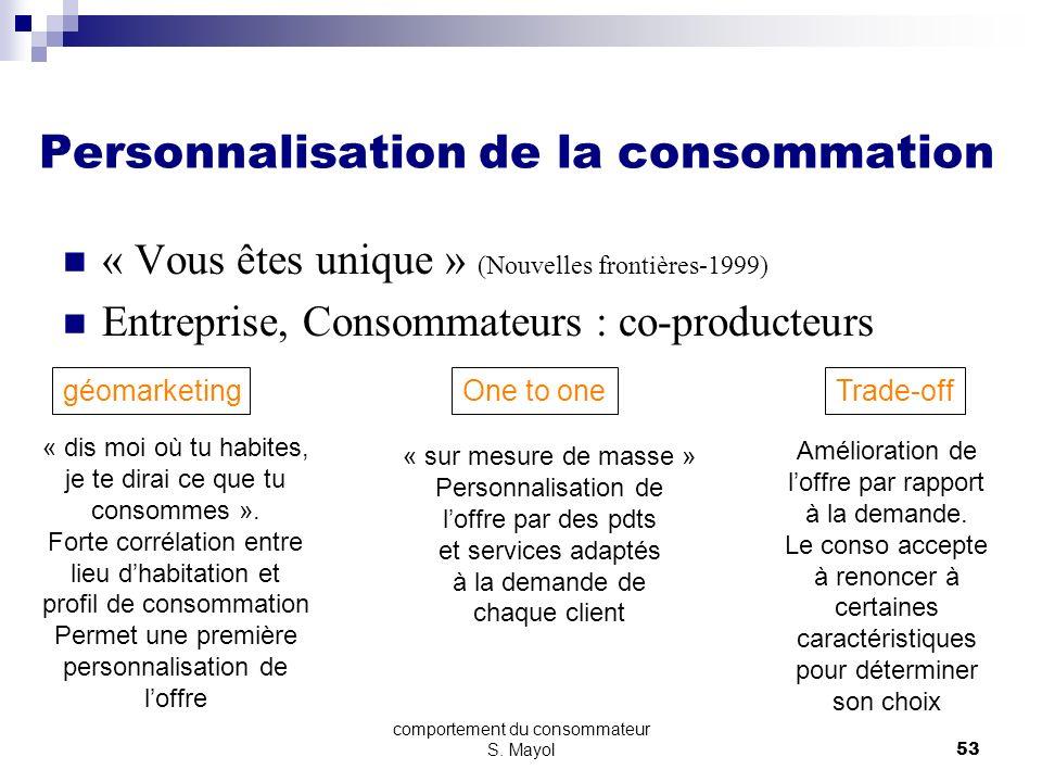 comportement du consommateur S. Mayol52 REPONSES A APPORTER Personnalisation de la consommation Construction dune fidélisation durable géomarketing On