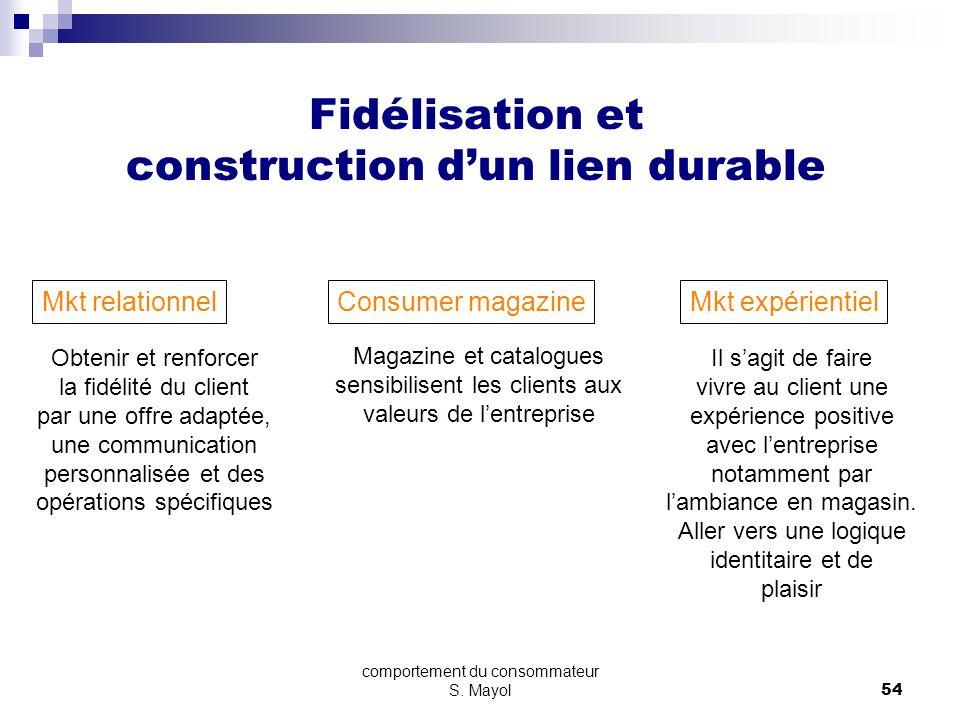 comportement du consommateur S. Mayol53 Personnalisation de la consommation « Vous êtes unique » (Nouvelles frontières-1999) Entreprise, Consommateurs