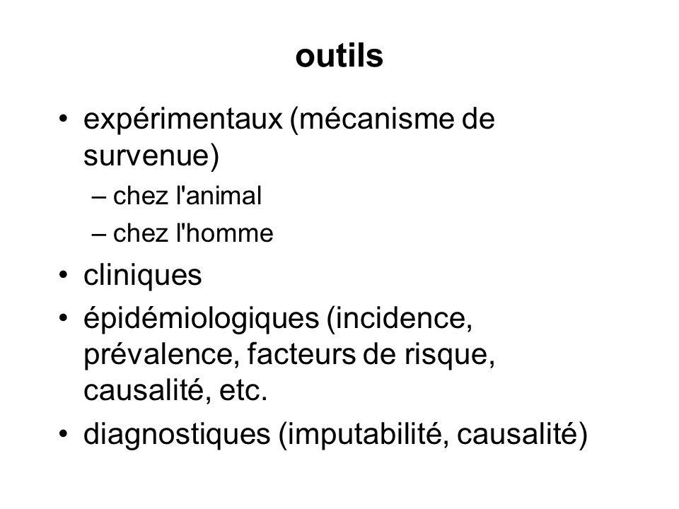 outils expérimentaux (mécanisme de survenue) –chez l'animal –chez l'homme cliniques épidémiologiques (incidence, prévalence, facteurs de risque, causa