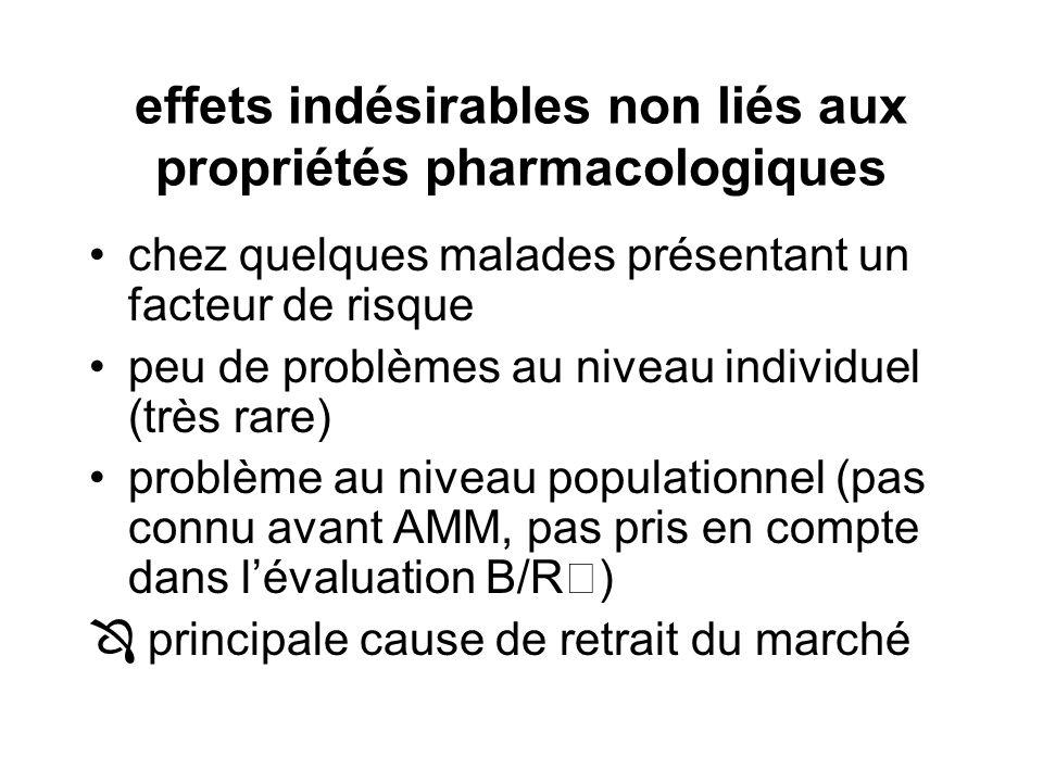 effets indésirables non liés aux propriétés pharmacologiques chez quelques malades présentant un facteur de risque peu de problèmes au niveau individu