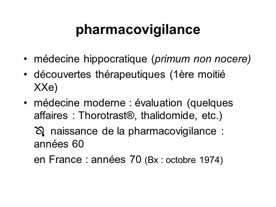 pharmacovigilance médecine hippocratique (primum non nocere) découvertes thérapeutiques (1ère moitié XXe) médecine moderne : évaluation (quelques affa