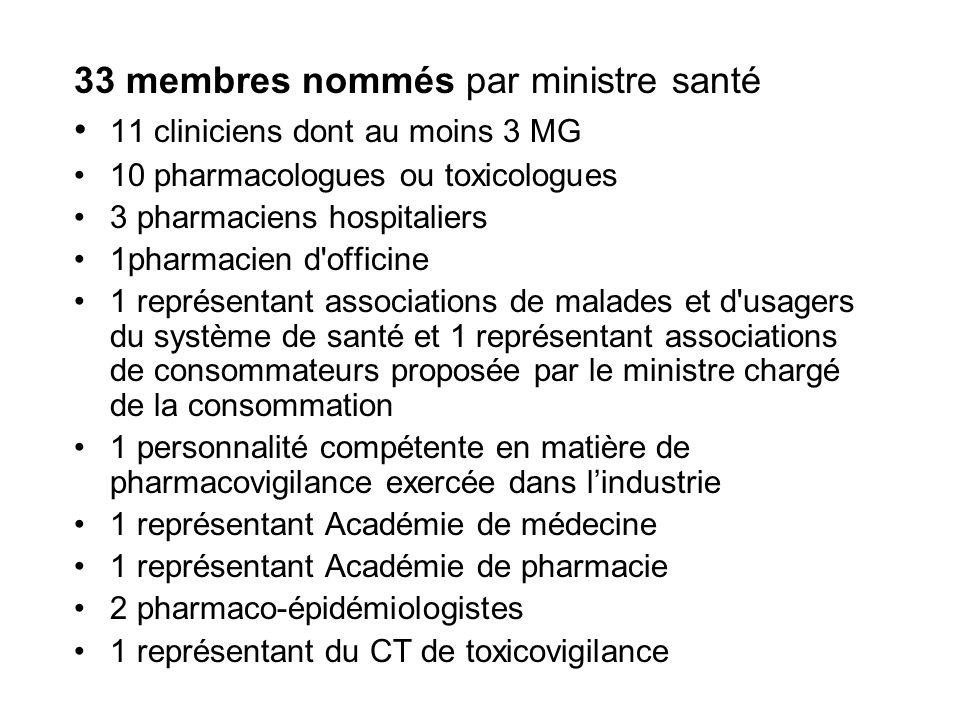 33 membres nommés par ministre santé 11 cliniciens dont au moins 3 MG 10 pharmacologues ou toxicologues 3 pharmaciens hospitaliers 1pharmacien d'offic