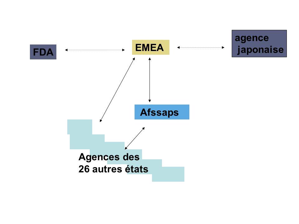 Afssaps EMEA Agences des 26 autres états FDA agence japonaise