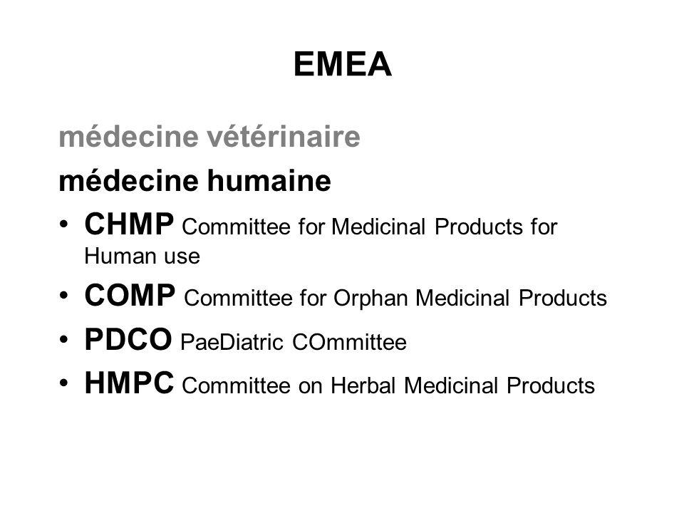 EMEA médecine vétérinaire médecine humaine CHMP Committee for Medicinal Products for Human use COMP Committee for Orphan Medicinal Products PDCO PaeDi
