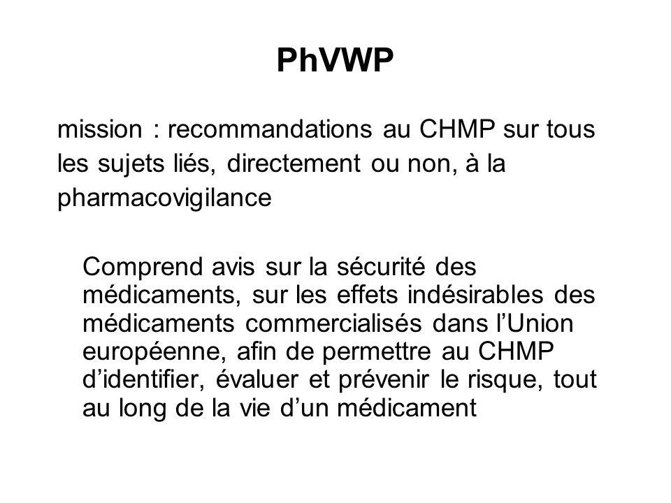 PhVWP mission : recommandations au CHMP sur tous les sujets liés, directement ou non, à la pharmacovigilance Comprend avis sur la sécurité des médicam