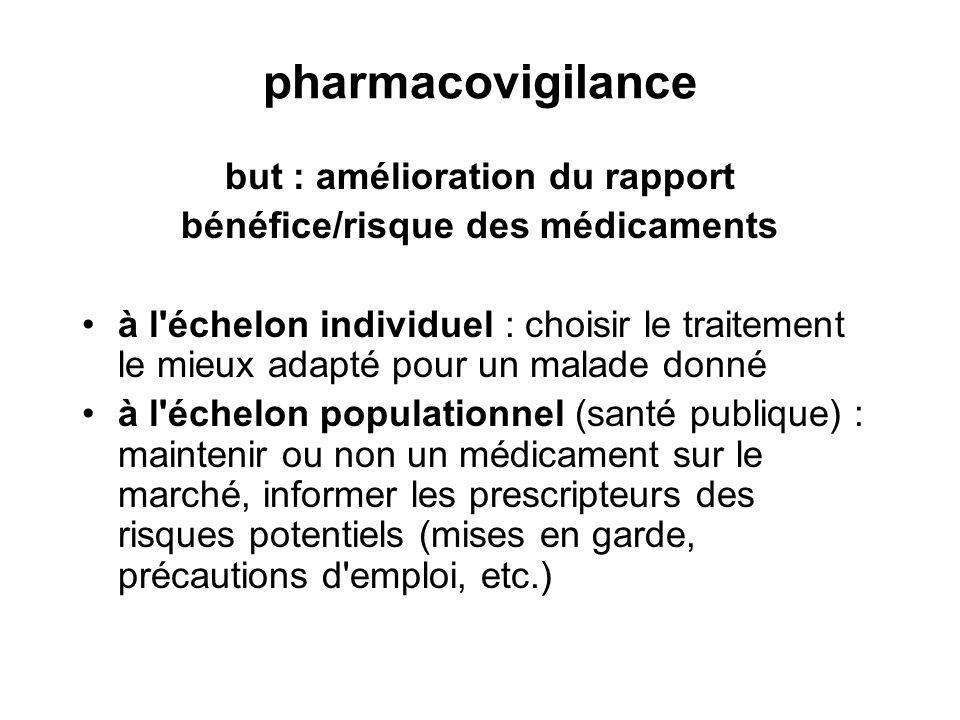 pharmacovigilance but : amélioration du rapport bénéfice/risque des médicaments à l'échelon individuel : choisir le traitement le mieux adapté pour un