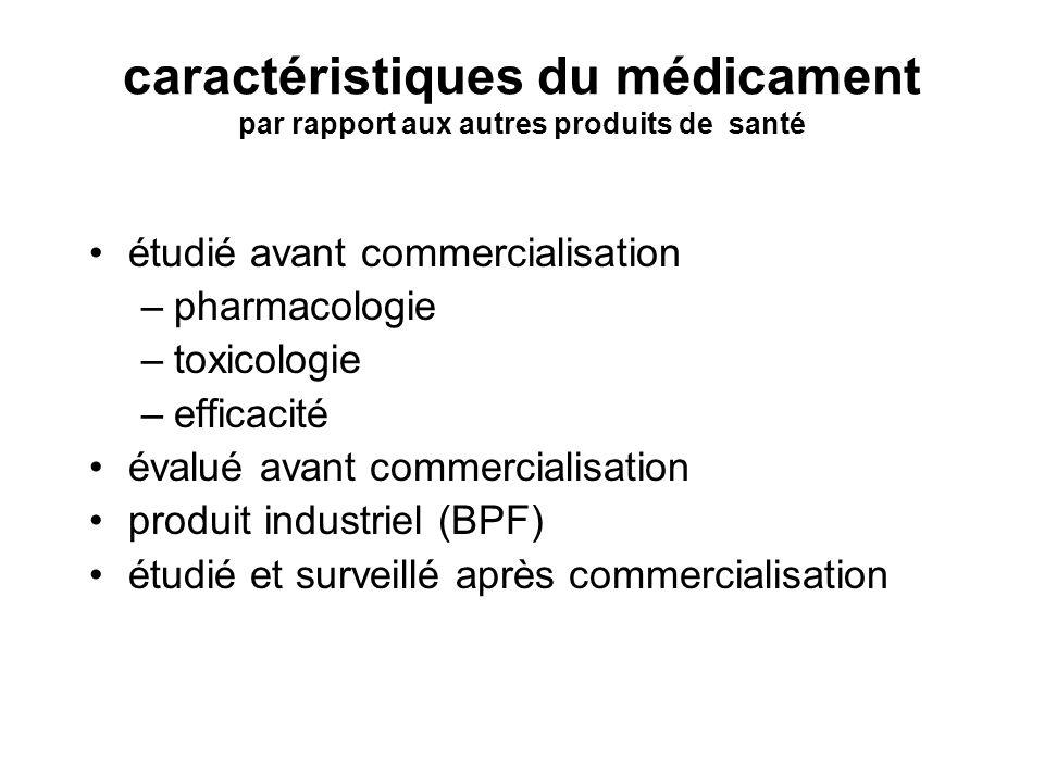 caractéristiques du médicament par rapport aux autres produits de santé étudié avant commercialisation –pharmacologie –toxicologie –efficacité évalué
