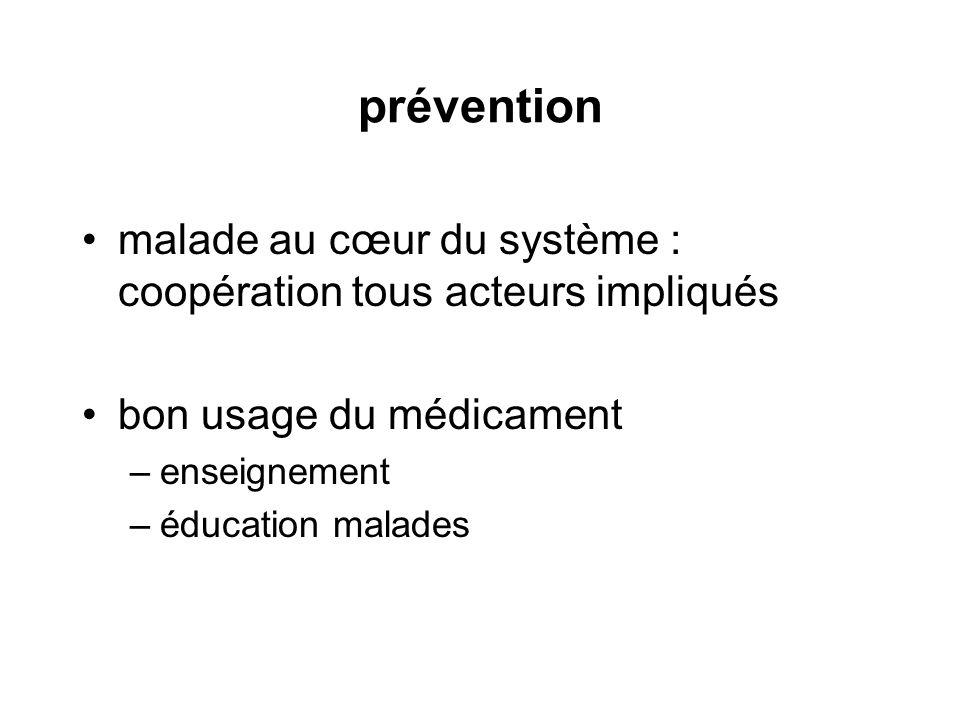 prévention malade au cœur du système : coopération tous acteurs impliqués bon usage du médicament –enseignement –éducation malades