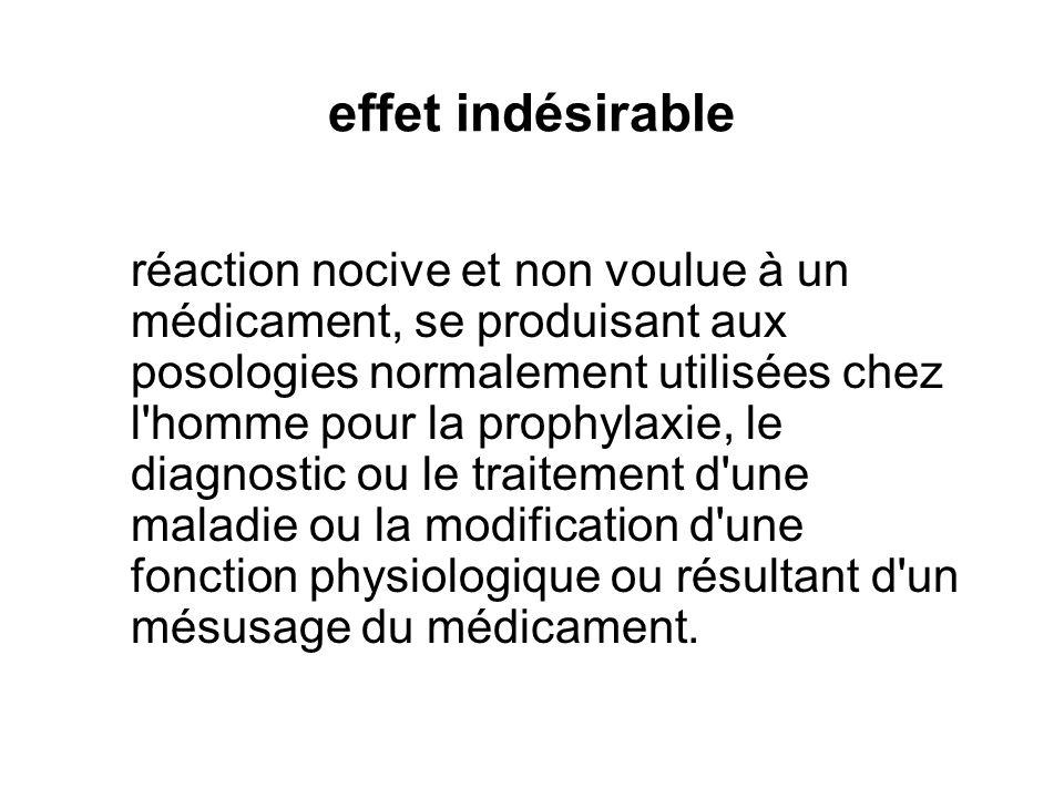 effet indésirable inclut : interactions, EI chez l enfant après exposition au cours de la grossesse, de l allaitement, etc.