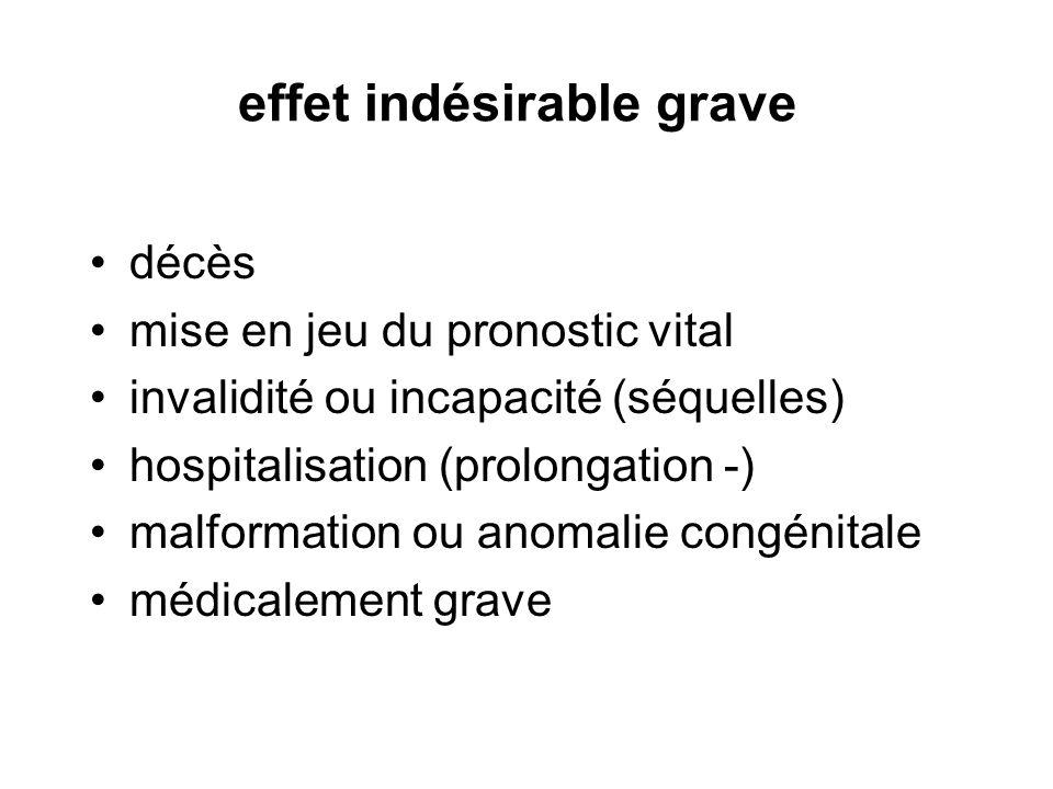 effet indésirable grave décès mise en jeu du pronostic vital invalidité ou incapacité (séquelles) hospitalisation (prolongation -) malformation ou ano