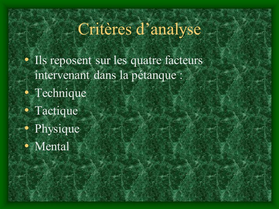 Critères danalyse Ils reposent sur les quatre facteurs intervenant dans la pétanque : Technique Tactique Physique Mental