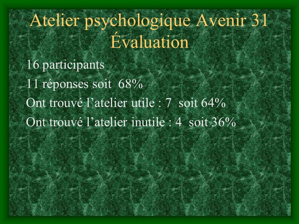 Atelier psychologique Avenir 31 Évaluation 16 participants 11 réponses soit 68% Ont trouvé latelier utile : 7 soit 64% Ont trouvé latelier inutile : 4