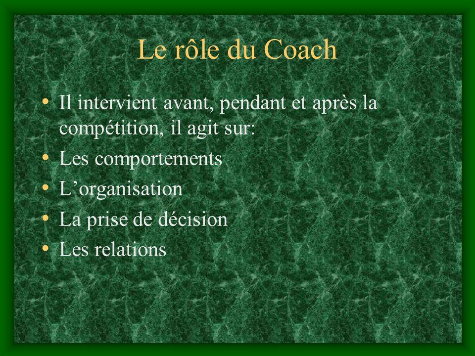 Le rôle du Coach Il intervient avant, pendant et après la compétition, il agit sur: Les comportements Lorganisation La prise de décision Les relations