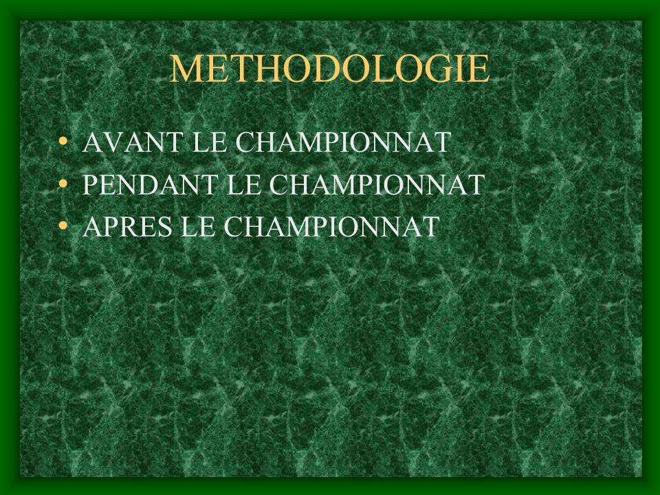 METHODOLOGIE AVANT LE CHAMPIONNAT PENDANT LE CHAMPIONNAT APRES LE CHAMPIONNAT