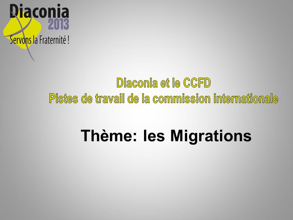 Thème: les Migrations