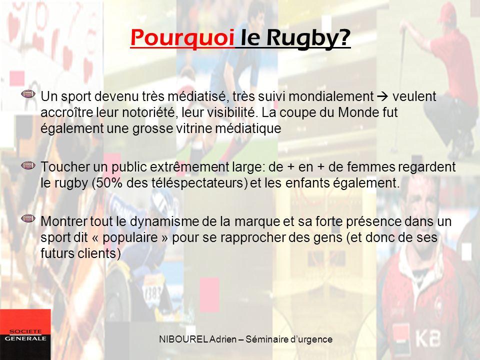 NIBOUREL Adrien – Séminaire durgence Un sport devenu très médiatisé, très suivi mondialement veulent accroître leur notoriété, leur visibilité. La cou