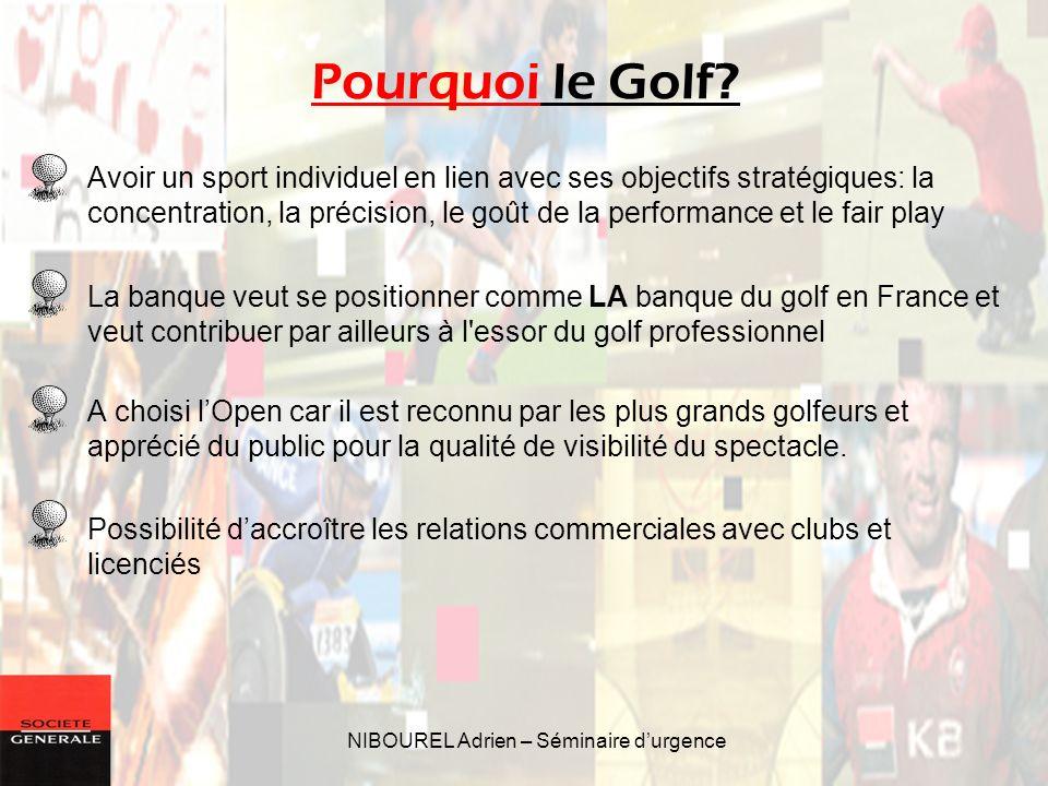 NIBOUREL Adrien – Séminaire durgence Pourquoi le Golf? Avoir un sport individuel en lien avec ses objectifs stratégiques: la concentration, la précisi