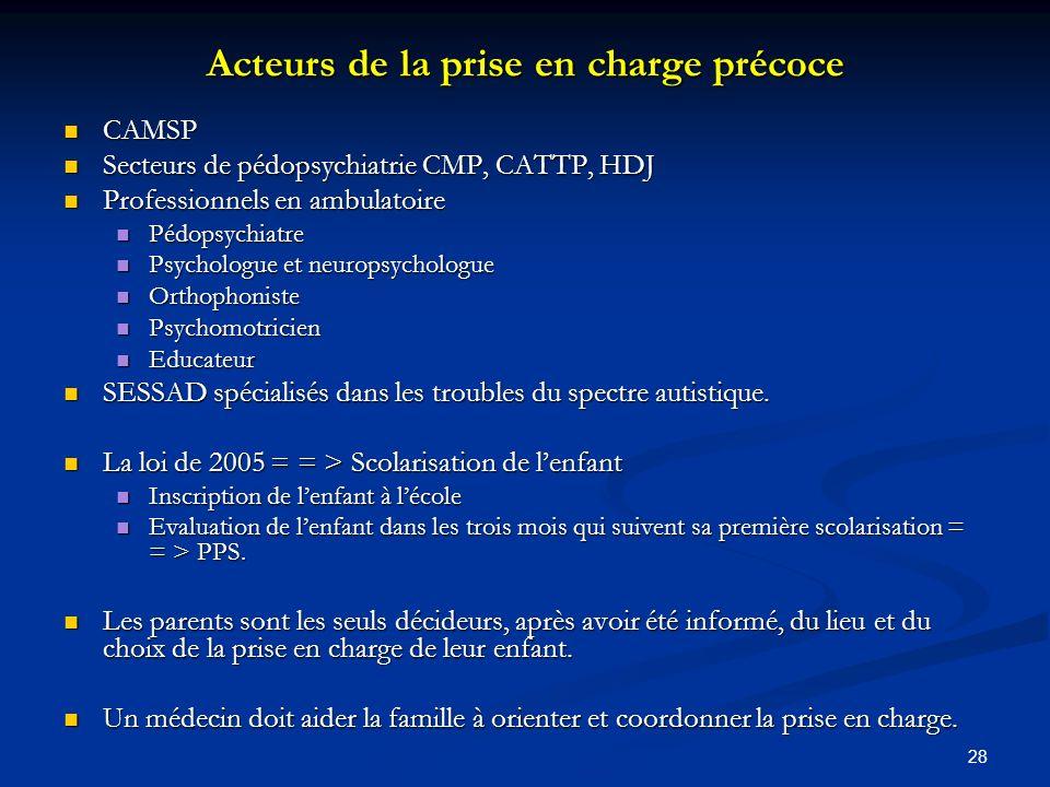 28 Acteurs de la prise en charge précoce CAMSP CAMSP Secteurs de pédopsychiatrie CMP, CATTP, HDJ Secteurs de pédopsychiatrie CMP, CATTP, HDJ Professionnels en ambulatoire Professionnels en ambulatoire Pédopsychiatre Pédopsychiatre Psychologue et neuropsychologue Psychologue et neuropsychologue Orthophoniste Orthophoniste Psychomotricien Psychomotricien Educateur Educateur SESSAD spécialisés dans les troubles du spectre autistique.
