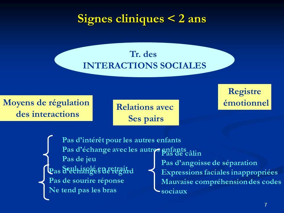 7 Signes cliniques < 2 ans Tr.