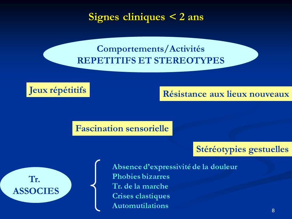 8 Signes cliniques < 2 ans Comportements/Activités REPETITIFS ET STEREOTYPES Jeux répétitifs Fascination sensorielle Résistance aux lieux nouveaux Tr.