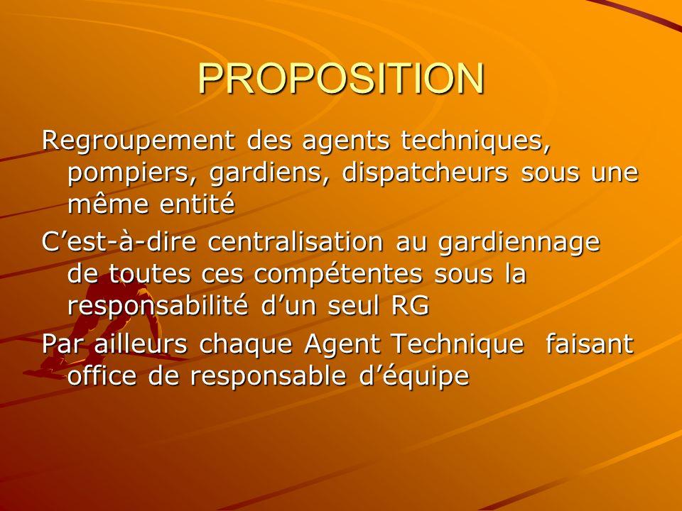 PROPOSITION Regroupement des agents techniques, pompiers, gardiens, dispatcheurs sous une même entité Cest-à-dire centralisation au gardiennage de tou