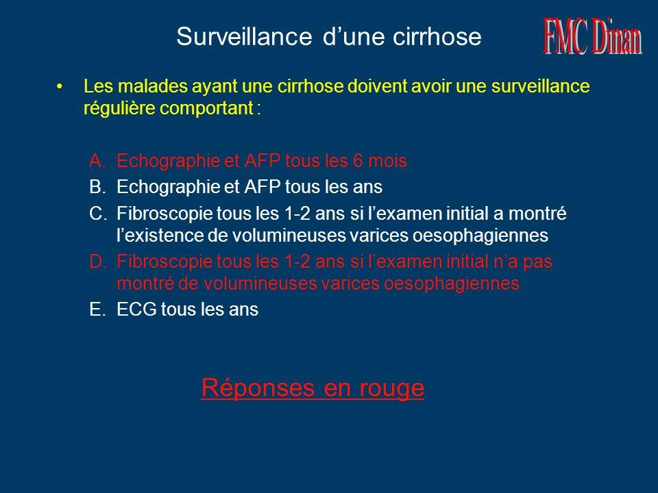 Surveillance dune cirrhose Les malades ayant une cirrhose doivent avoir une surveillance régulière comportant : A.Echographie et AFP tous les 6 mois B
