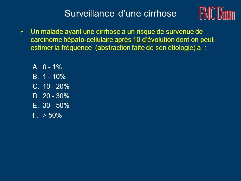 Surveillance dune cirrhose Un malade ayant une cirrhose a un risque de survenue de carcinome hépato-cellulaire après 10 dévolution dont on peut estime