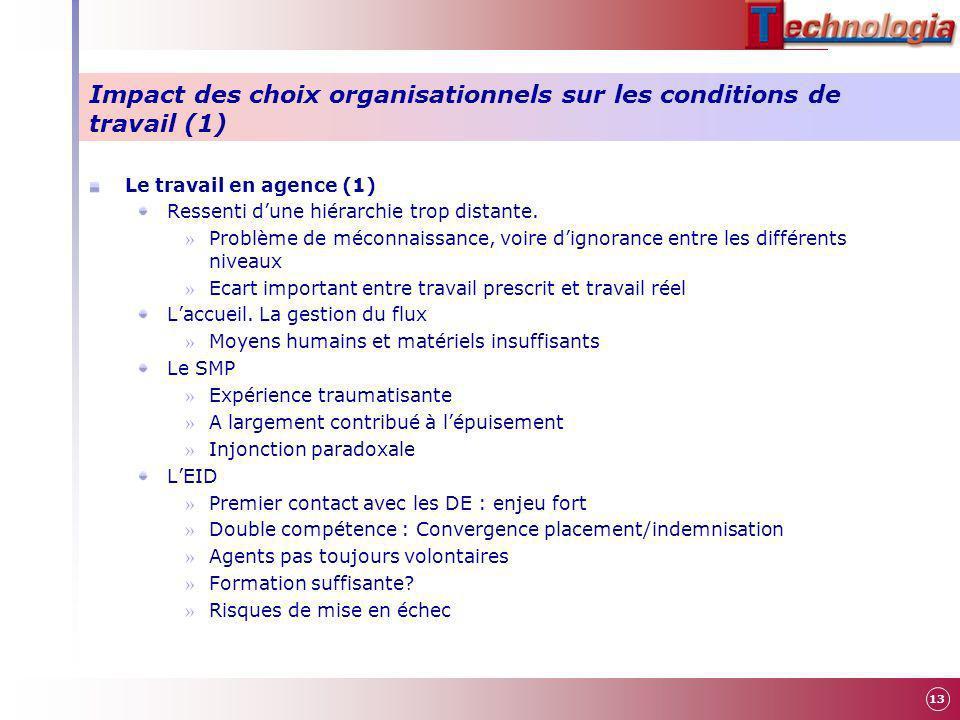 Impact des choix organisationnels sur les conditions de travail (1) Le travail en agence (1) Ressenti dune hiérarchie trop distante. » Problème de méc