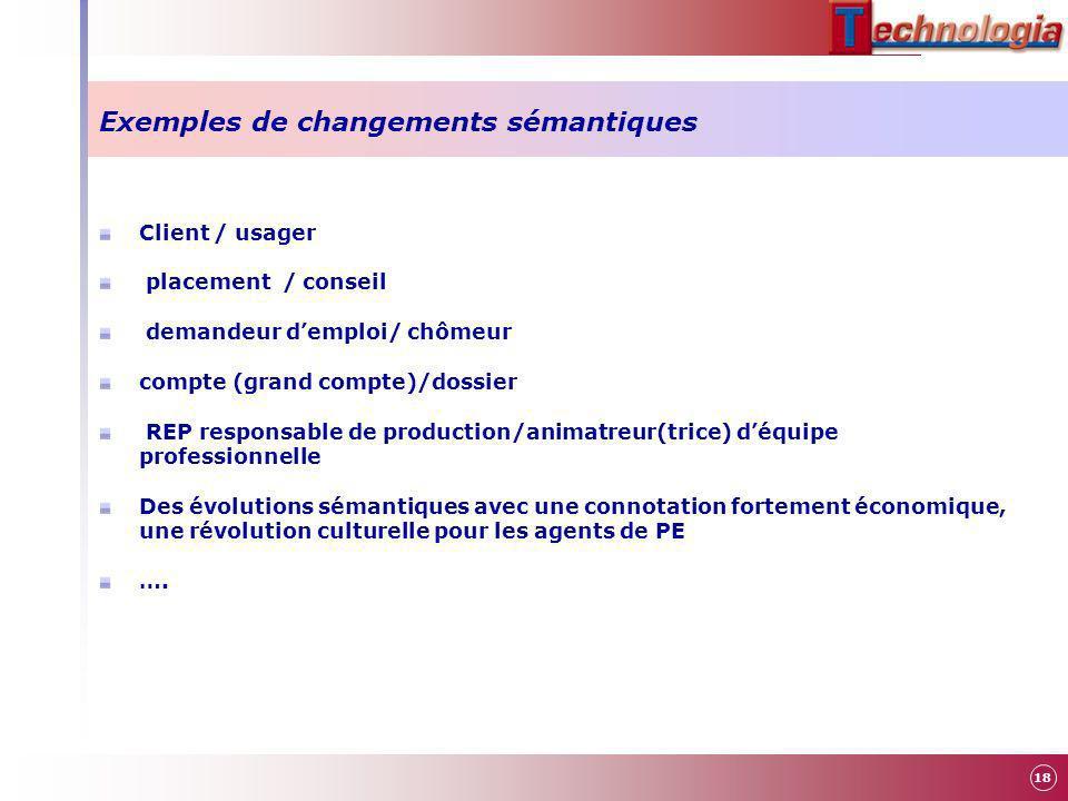 Exemples de changements sémantiques Client / usager placement / conseil demandeur demploi/ chômeur compte (grand compte)/dossier REP responsable de pr