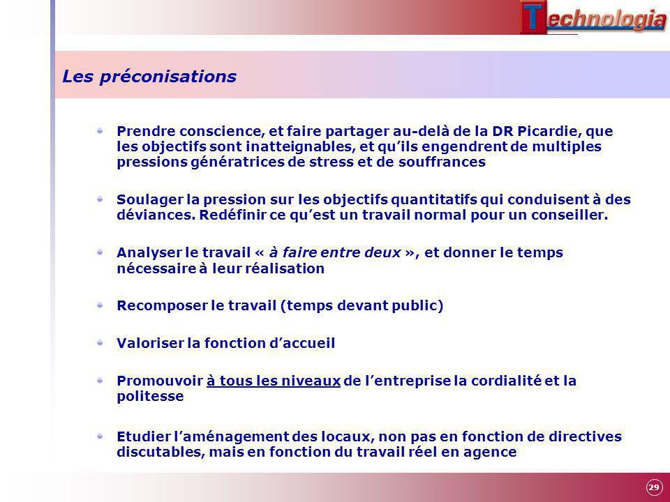 Les préconisations Prendre conscience, et faire partager au-delà de la DR Picardie, que les objectifs sont inatteignables, et quils engendrent de mult