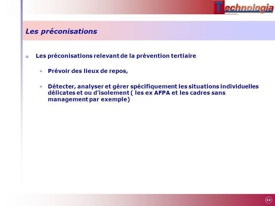 Les préconisations Les préconisations relevant de la prévention tertiaire Prévoir des lieux de repos, Détecter, analyser et gérer spécifiquement les s