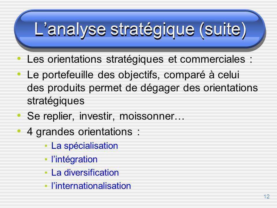 11 Lanalyse stratégique La finalité dune matrice de portefeuille dactivités est de représenter de façon synthétique un ensemble dactivités Matrice du portefeuille de produits : Lentreprise a-t-elle des atouts .