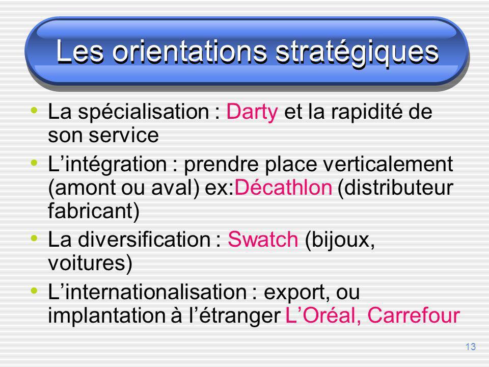 12 Lanalyse stratégique (suite) Les orientations stratégiques et commerciales : Le portefeuille des objectifs, comparé à celui des produits permet de dégager des orientations stratégiques Se replier, investir, moissonner… 4 grandes orientations : La spécialisation lintégration La diversification linternationalisation