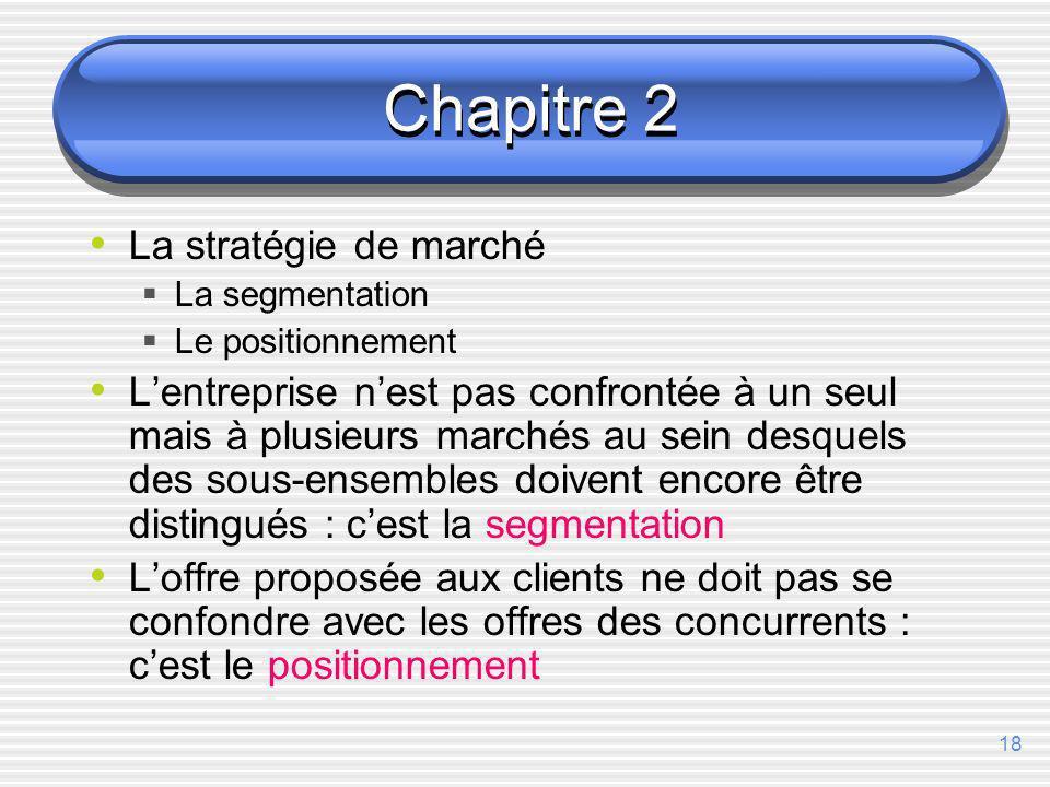 17 Chapitre 2 La stratégie de marché