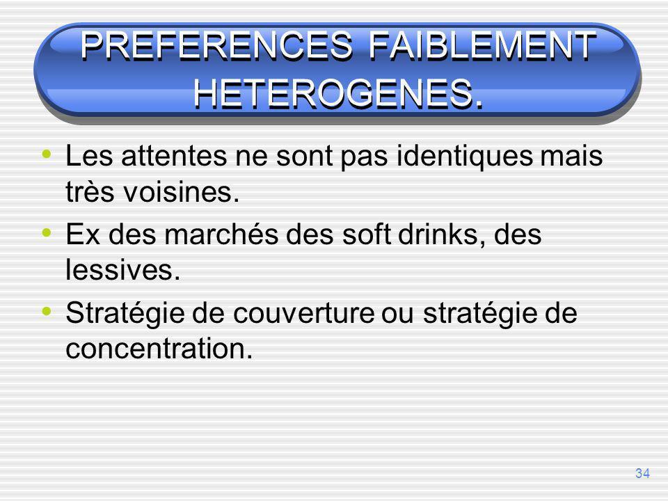 33 PREFERENCES HETEROGENES.Le marché peut être fractionné en plusieurs segments.