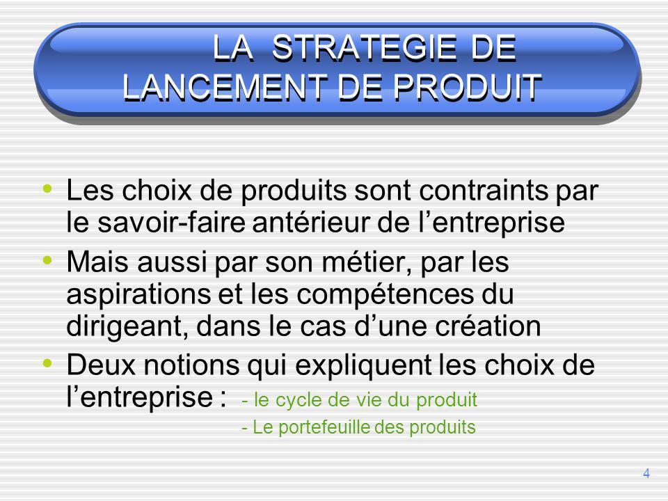 3 PLAN DU COURS CH 1 LA STRATEGIE DE LANCEMENT DE PRODUIT CH 2 LA STRATEGIE DE MARCHE CH 3 LE MARKETING INTERNATIONAL