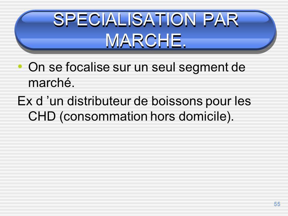 54 SPECIALISATION PAR PRODUIT. Un seul type de produit pour plusieurs marchés.