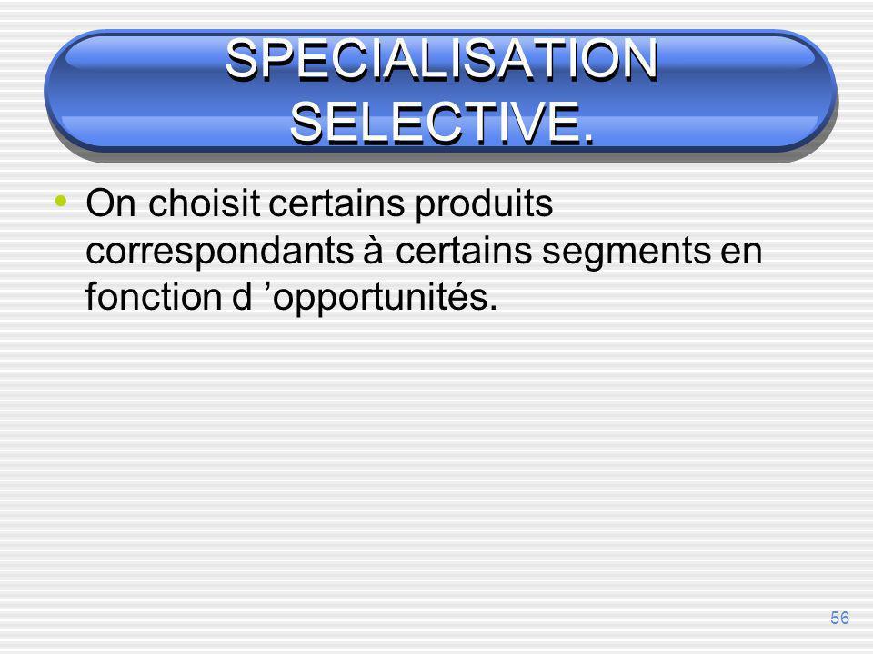 55 SPECIALISATION PAR MARCHE.On se focalise sur un seul segment de marché.